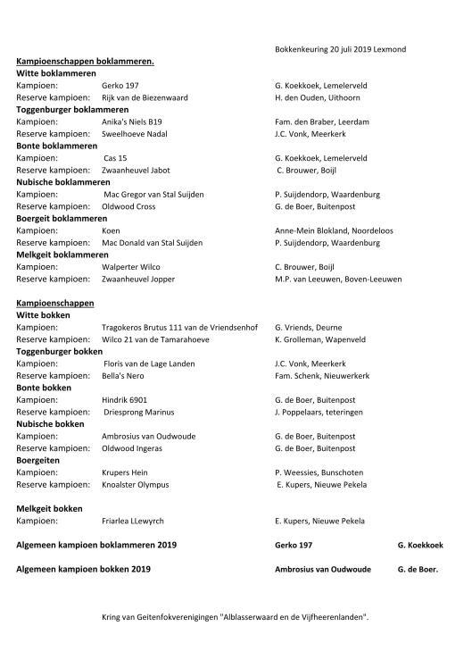 Kring A&V; 2019 uitslag kampioenschappen bokkenkeuring